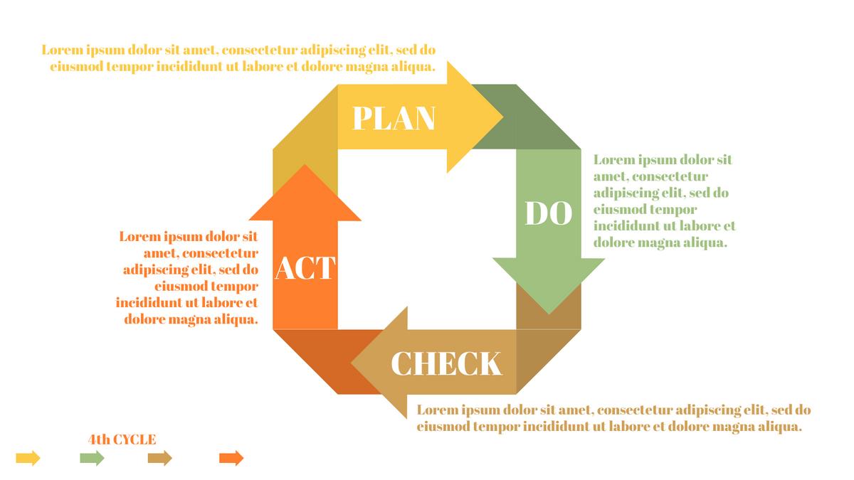 PDCA Model template: PDCA Method for Problem Solving (Created by InfoART's PDCA Model marker)
