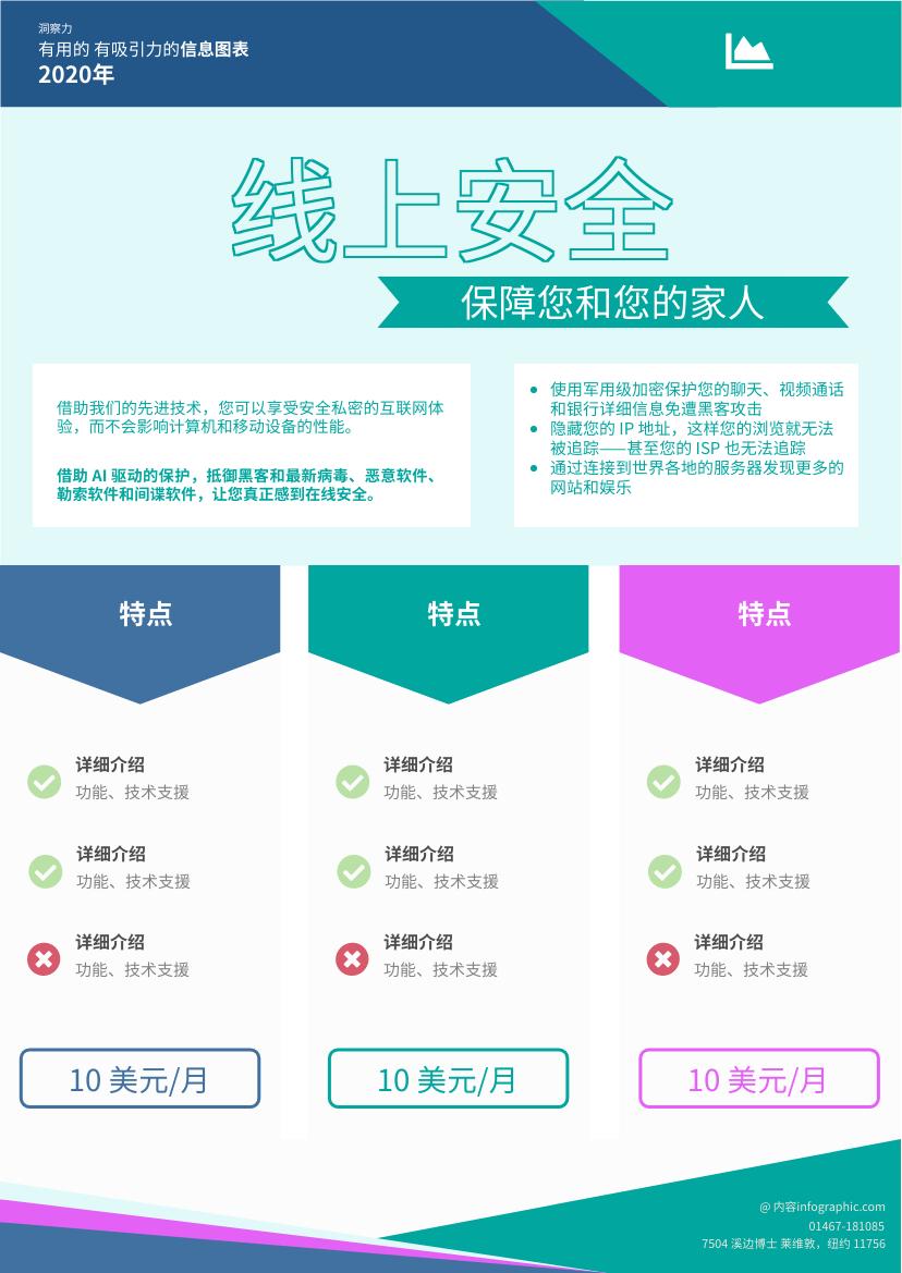 传单 template: 网上保安服务计划宣传单张 (Created by InfoART's 传单 maker)