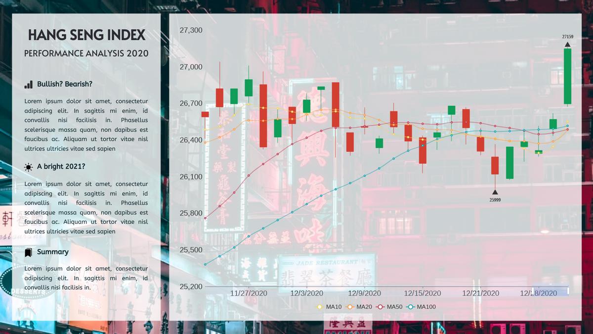 Candlestick template: Hang Seng Index Candlestick (Created by Chart's Candlestick maker)