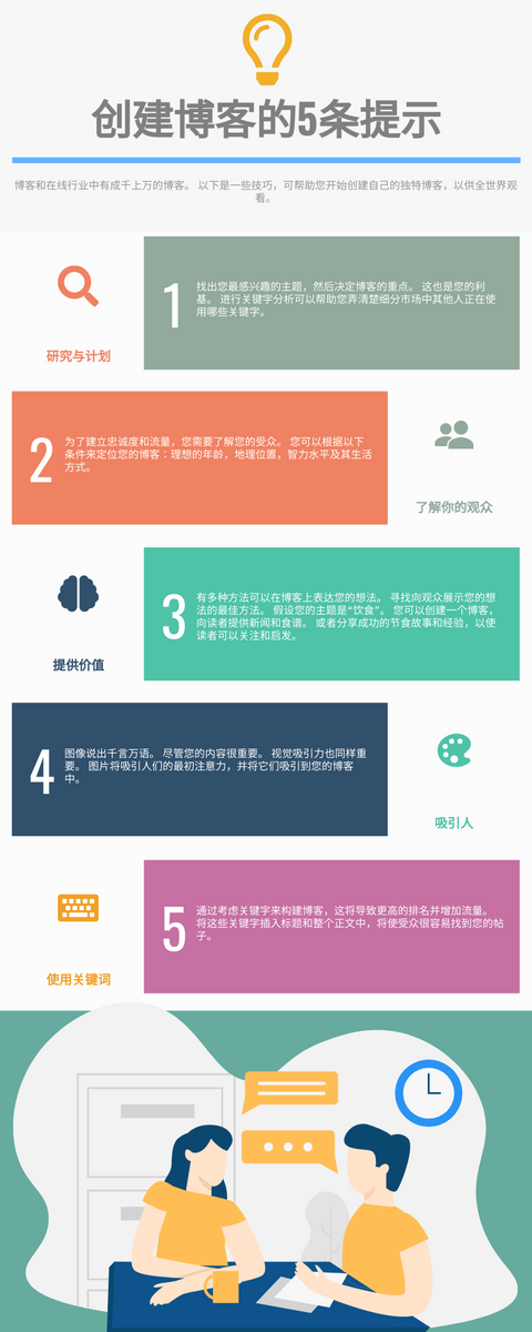 信息图表 template: 关于如何创建博客的5条提示 (Created by InfoART's 信息图表 maker)