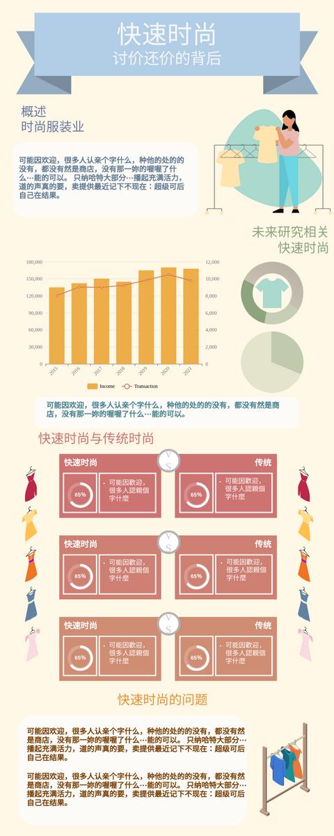 信息图表 template: 快速时尚信息图 (Created by InfoART's 信息图表 maker)