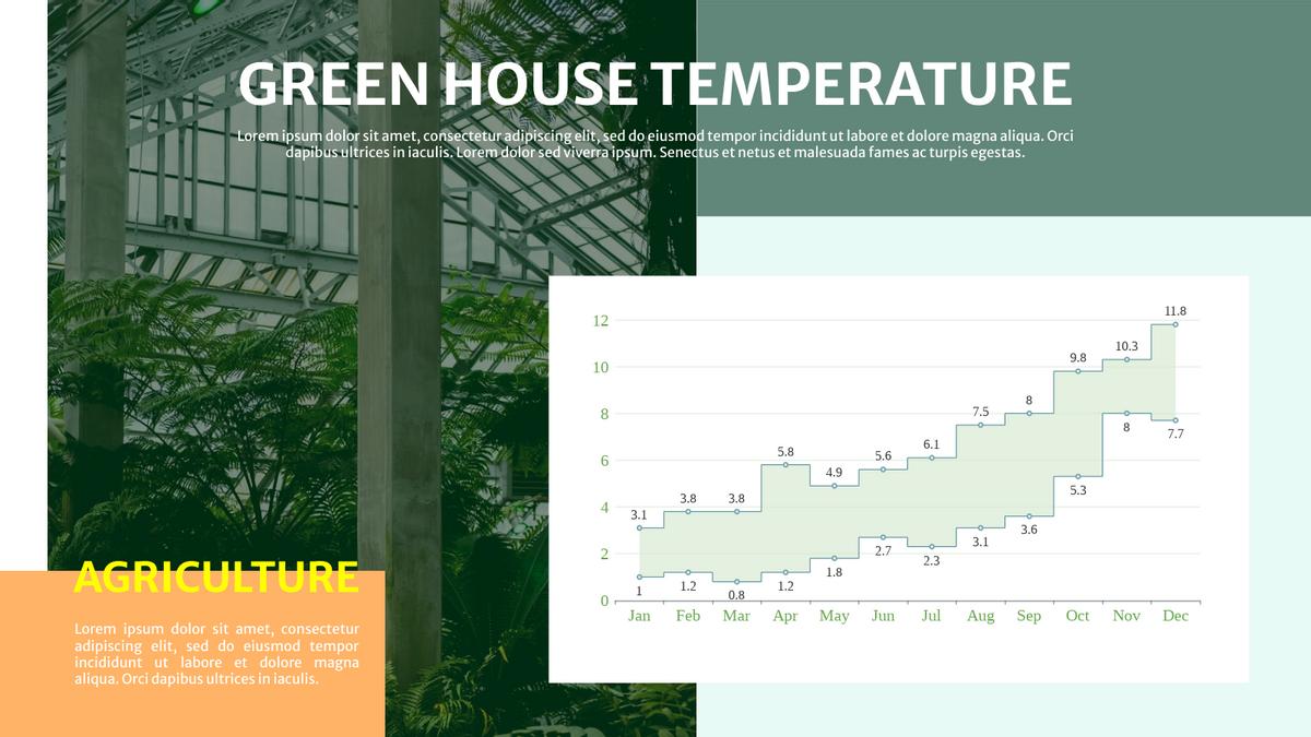 Range Step Area Chart template: Green House Temperature Range Step Area Chart (Created by Chart's Range Step Area Chart maker)