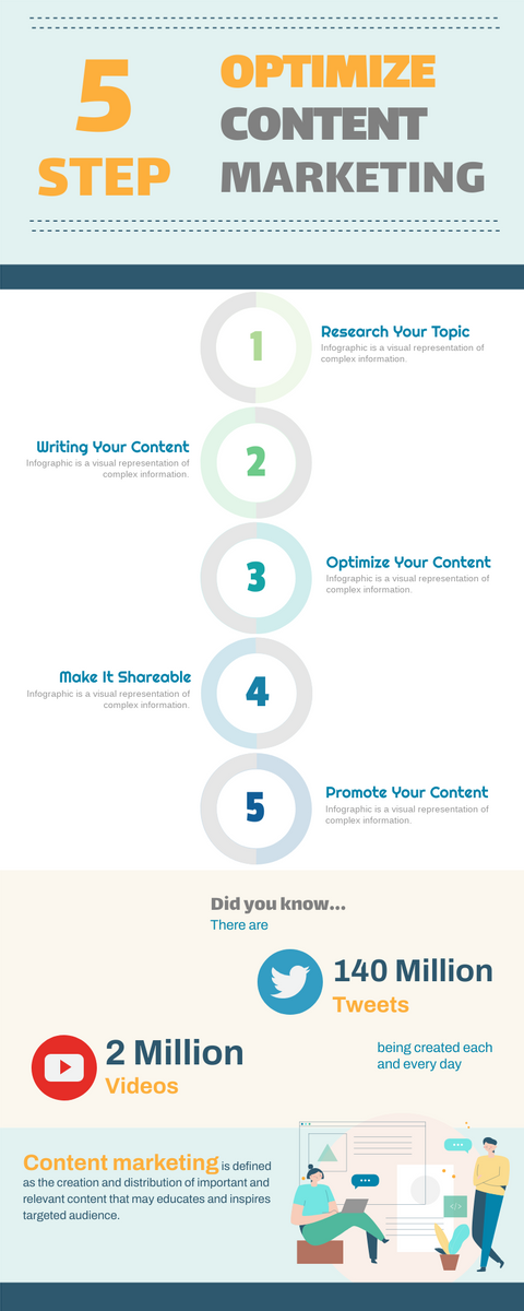 Infographic template: Infographic Of  5 Step optimize Content Marketing (Created by InfoART's Infographic maker)
