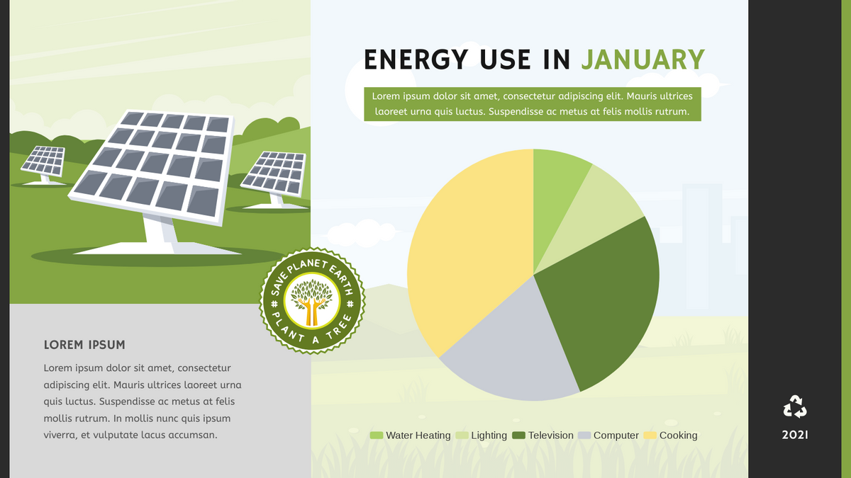Pie Chart template: Energy Use Pie Chart (Created by Chart's Pie Chart maker)