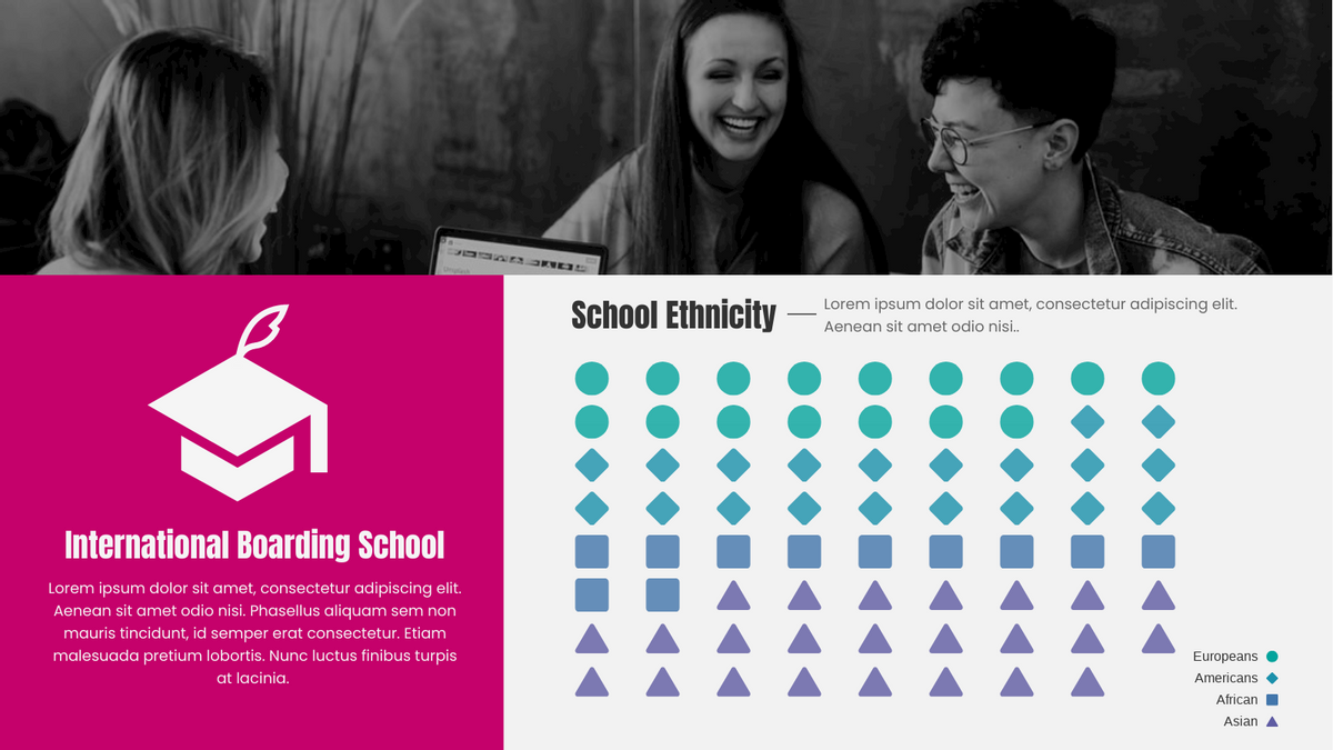 Pictorial Chart template: School Ethnicity (Created by Chart's Pictorial Chart maker)