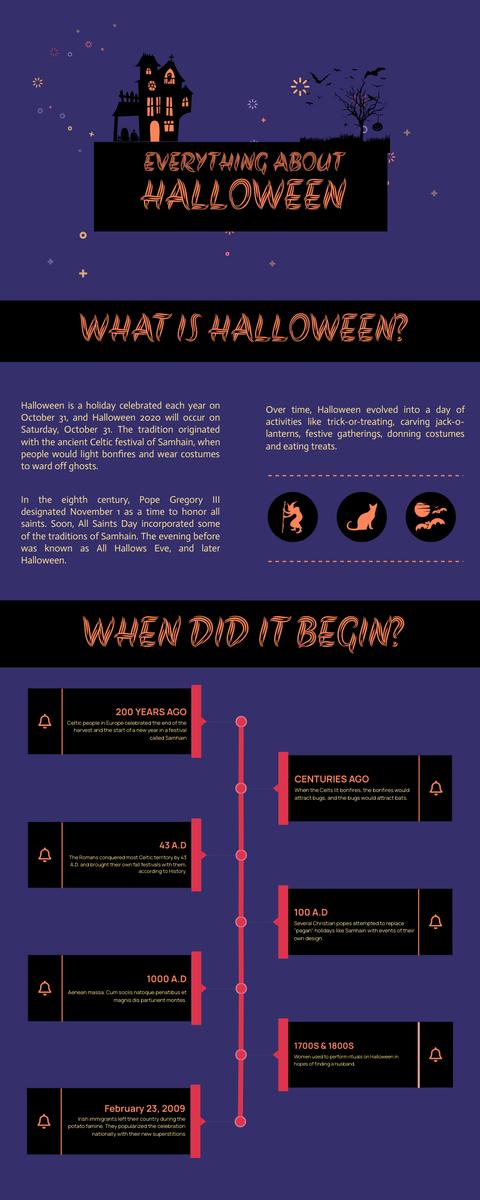Infographic template: Development Of Halloween Infographic (Created by InfoART's Infographic maker)