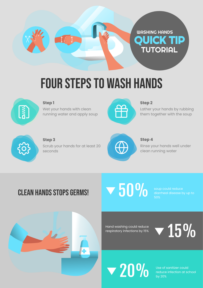 Poster template: Four Steps To Wash Hands Infographic Poster (Created by InfoART's Poster maker)