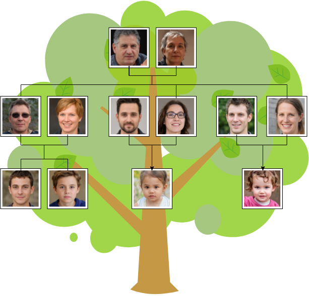 Family Tree template: Family Tree with Background (Created by Diagrams's Family Tree maker)
