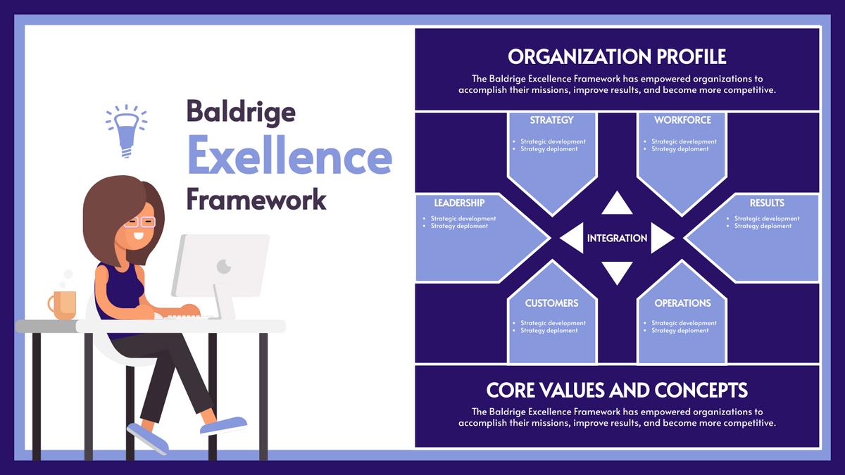 Strategic Analysis template: Dark Blue Illustrative Baldrige Excellence Framework (Created by InfoART's Strategic Analysis maker)