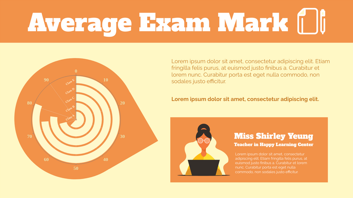Radial Chart template: Orange And Yellow Radial Chart About Average Mark (Created by Chart's Radial Chart maker)
