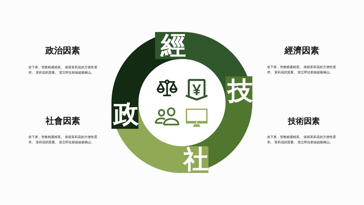 PEST 分析 template: 政經社技圖表模板 (Created by InfoART's PEST 分析 maker)