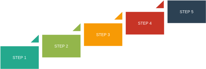 Step Up Process (Block Diagram Example)