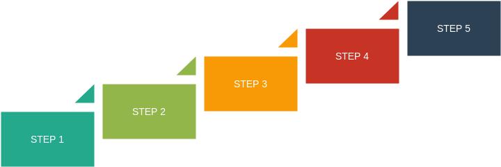 Process Block Diagram template: Step Up Process (Created by Diagrams's Process Block Diagram maker)