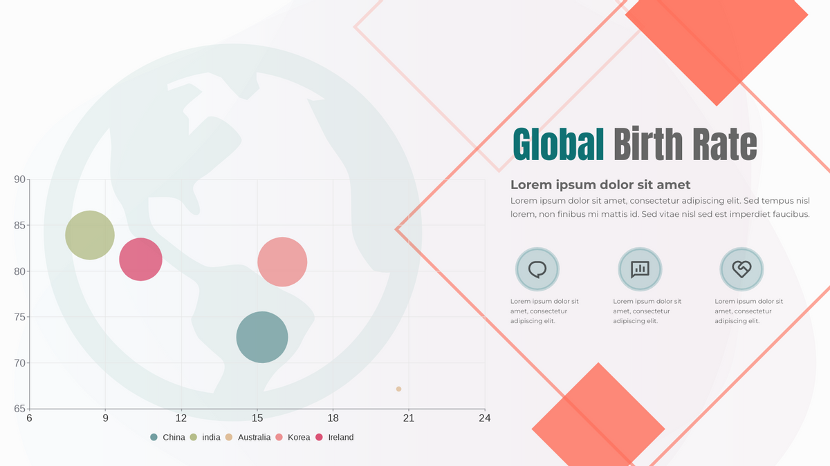 Global Birth Rate Bubble Chart   Bubble Chart Template