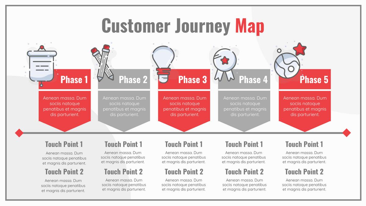 Customer Journey Map template: Effective Customer Journey Mapping (Created by InfoART's Customer Journey Map maker)