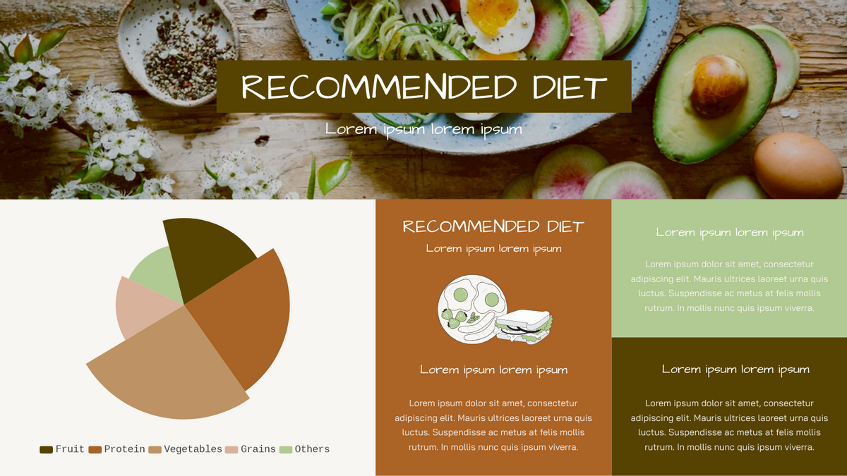Nightingale Rose Chart template: Recommended Diet Nightingale Rose Chart (Created by Chart's Nightingale Rose Chart maker)