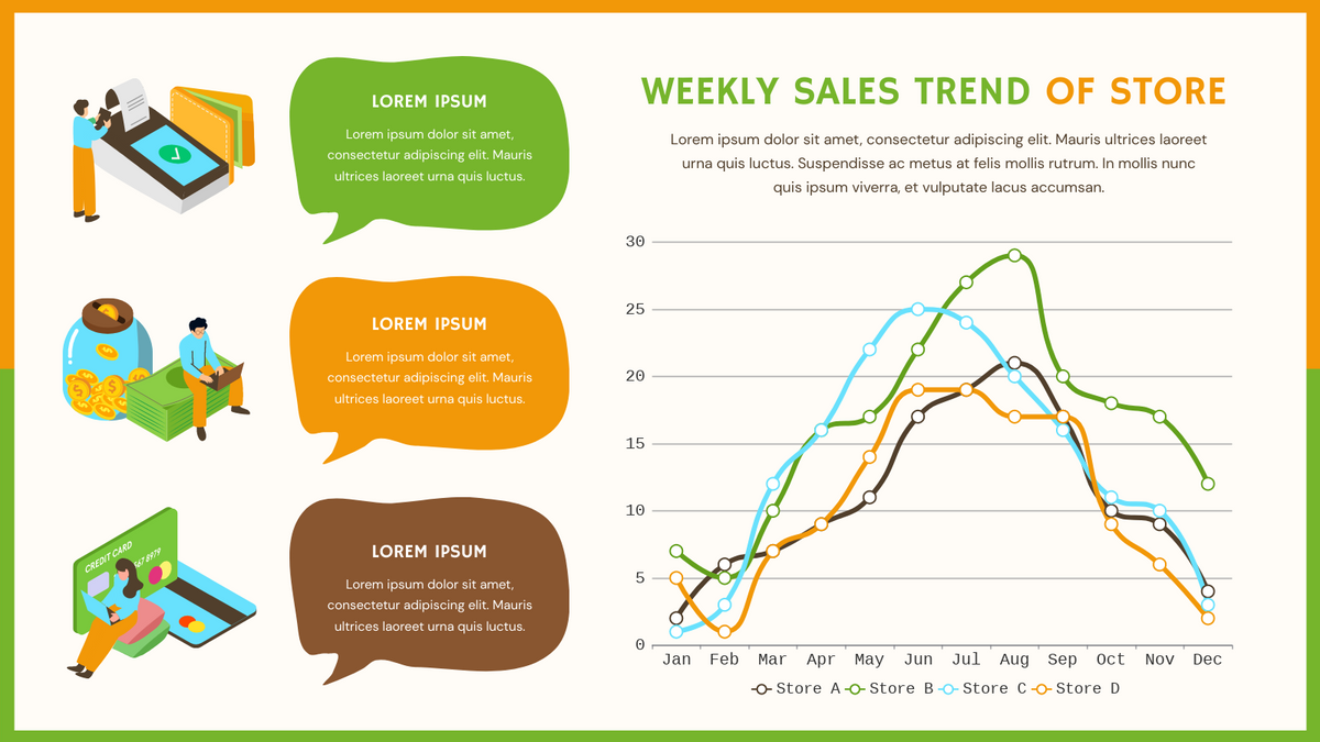Curved Line Chart template: Weekly Sales Trend Of Store Curved Line Chart (Created by Chart's Curved Line Chart maker)