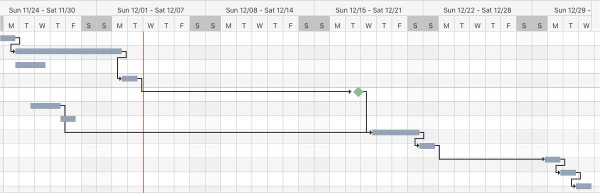 Gantt Chart template: Recruitment  Plan (Created by Diagrams's Gantt Chart maker)