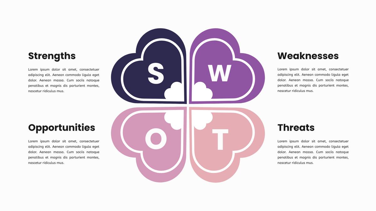 SWOT Matrix Framework