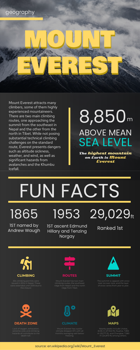 Infographic template: Fun Facts About Mount Everest Infographic (Created by InfoART's Infographic maker)