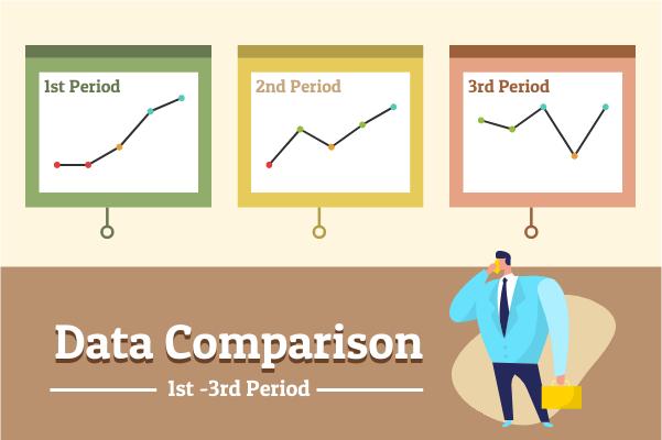 Business template: Business Data Analysis (Created by InfoChart's Business maker)