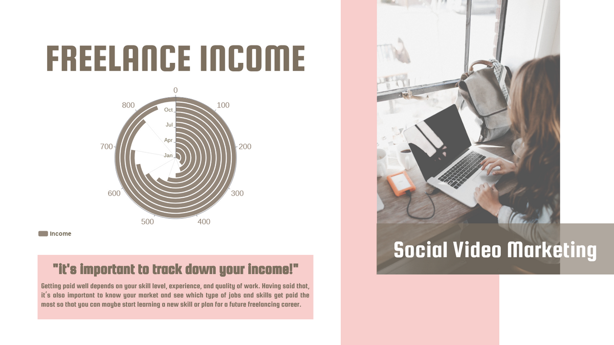 Radial Chart template: Freelance Income Radial Chart (Created by Chart's Radial Chart maker)