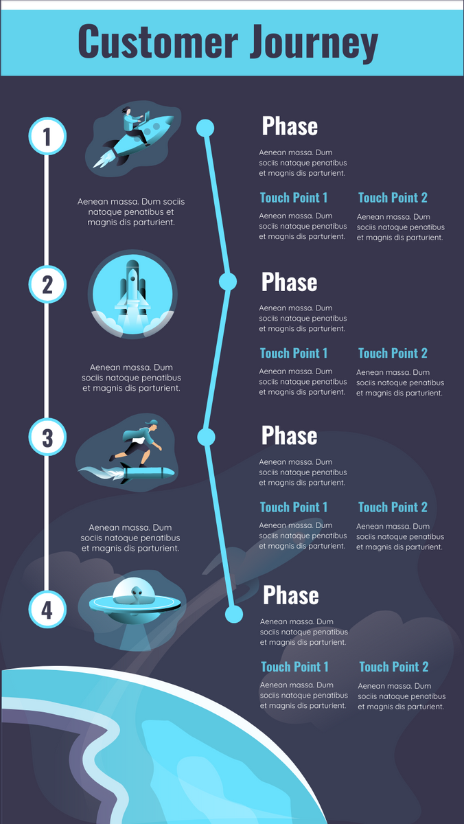 Customer Journey Map template: How to Do Customer Journey Mapping (Created by InfoART's Customer Journey Map maker)