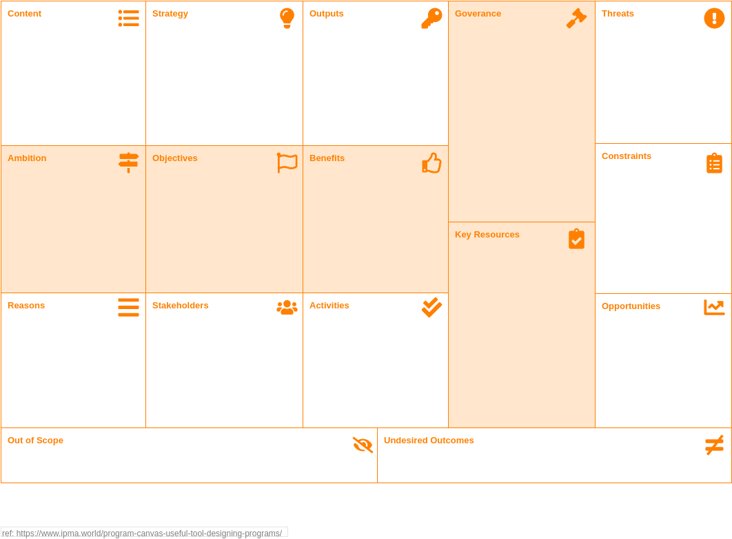 Program Canvas (Project Management Example)