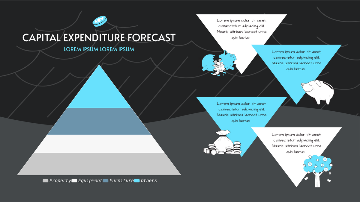 Pyramid Chart template: Capital Expenditure Forecast Pyramid Chart (Created by Chart's Pyramid Chart maker)