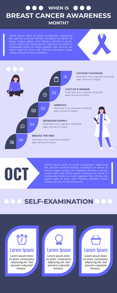 Infographic template: The Month Of Breast Cancer Awareness Infographic (Created by InfoART's Infographic maker)