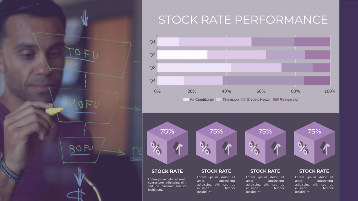 100% Stacked Bar Chart template: Stock Rate 100% Stacked Bar Chart (Created by Chart's 100% Stacked Bar Chart maker)
