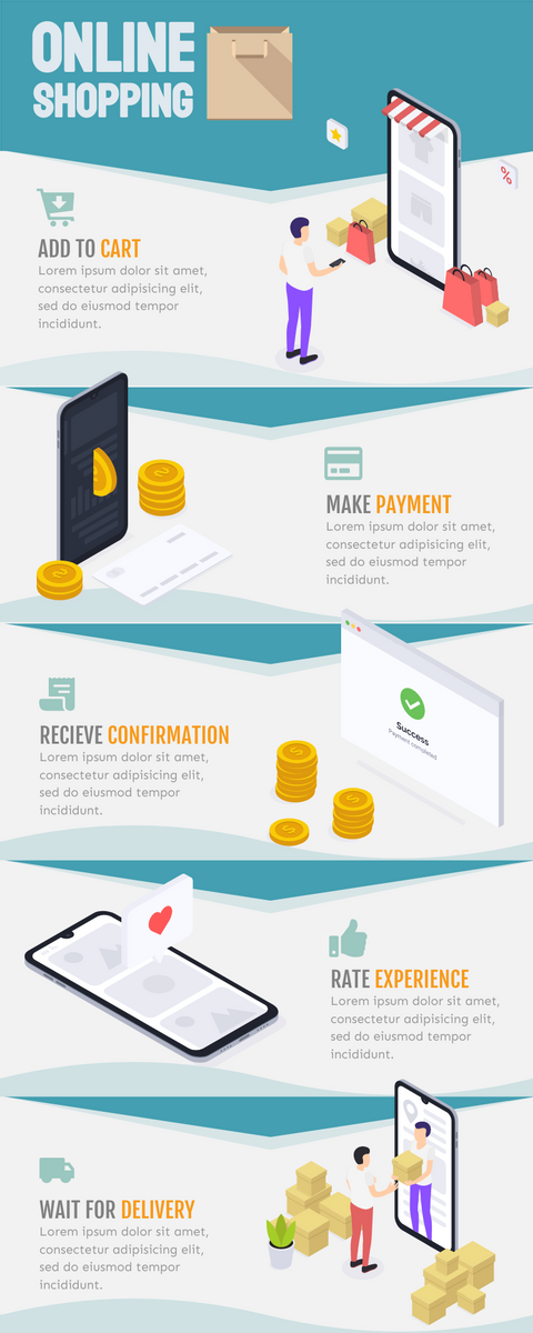 Infographic template: Online Shopping (Created by InfoART's Infographic maker)