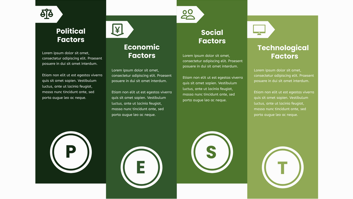PEST Analysis template: PEST Analysis Infographic (Created by InfoART's PEST Analysis maker)