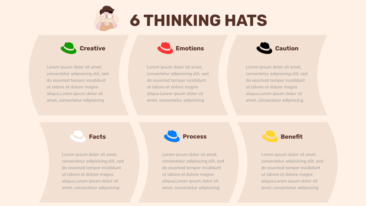 Six Thinking Hat template: Problem Solving with Six Thinking Hats (Created by InfoART's Six Thinking Hat maker)