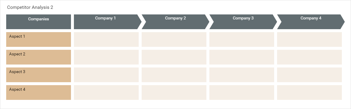 Competitor Analysis template: Competitor Analysis 2 (Created by Diagrams's Competitor Analysis maker)