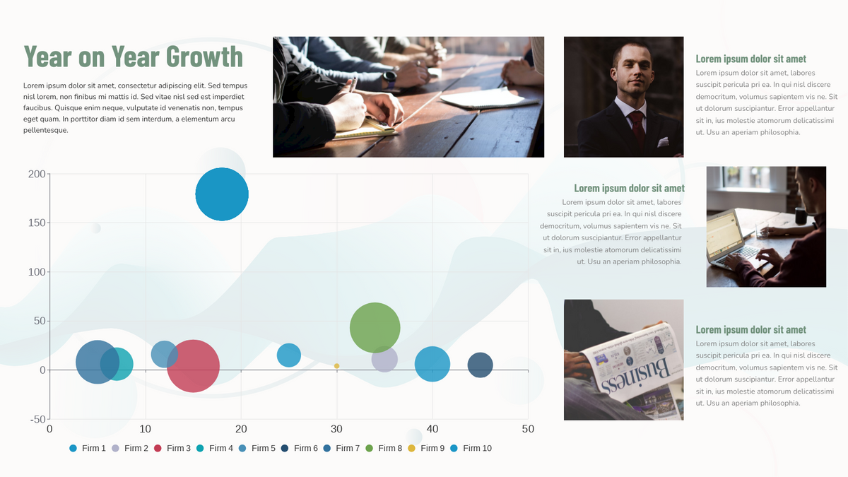 Bubble Chart template: Year on Year Growth Bubble Chart (Created by Chart's Bubble Chart maker)
