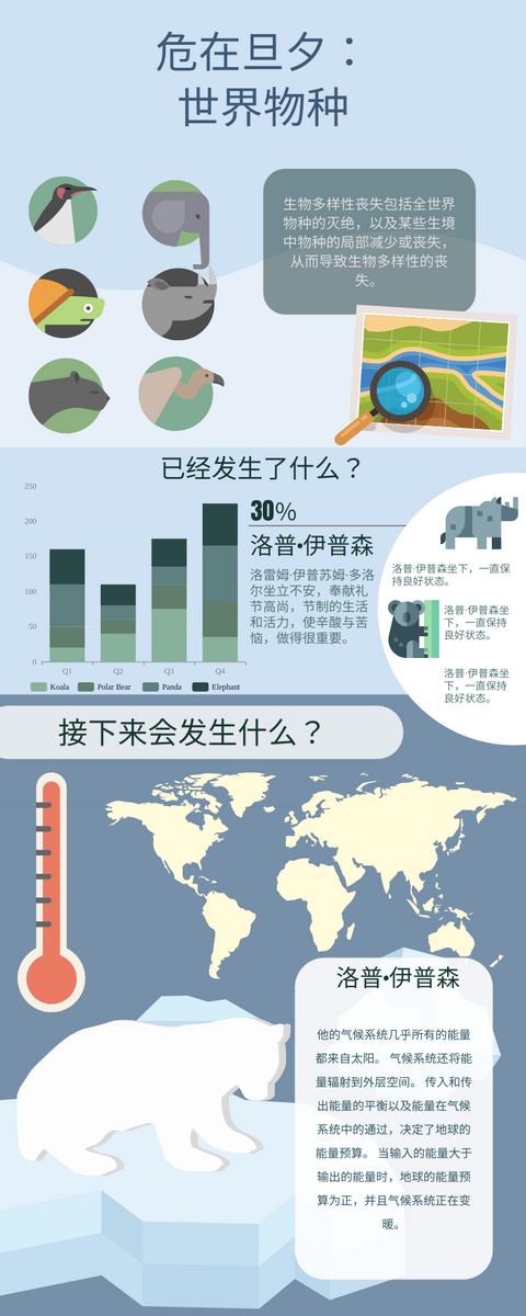 信息图表 template: 世界物种信息图 (Created by InfoART's 信息图表 maker)