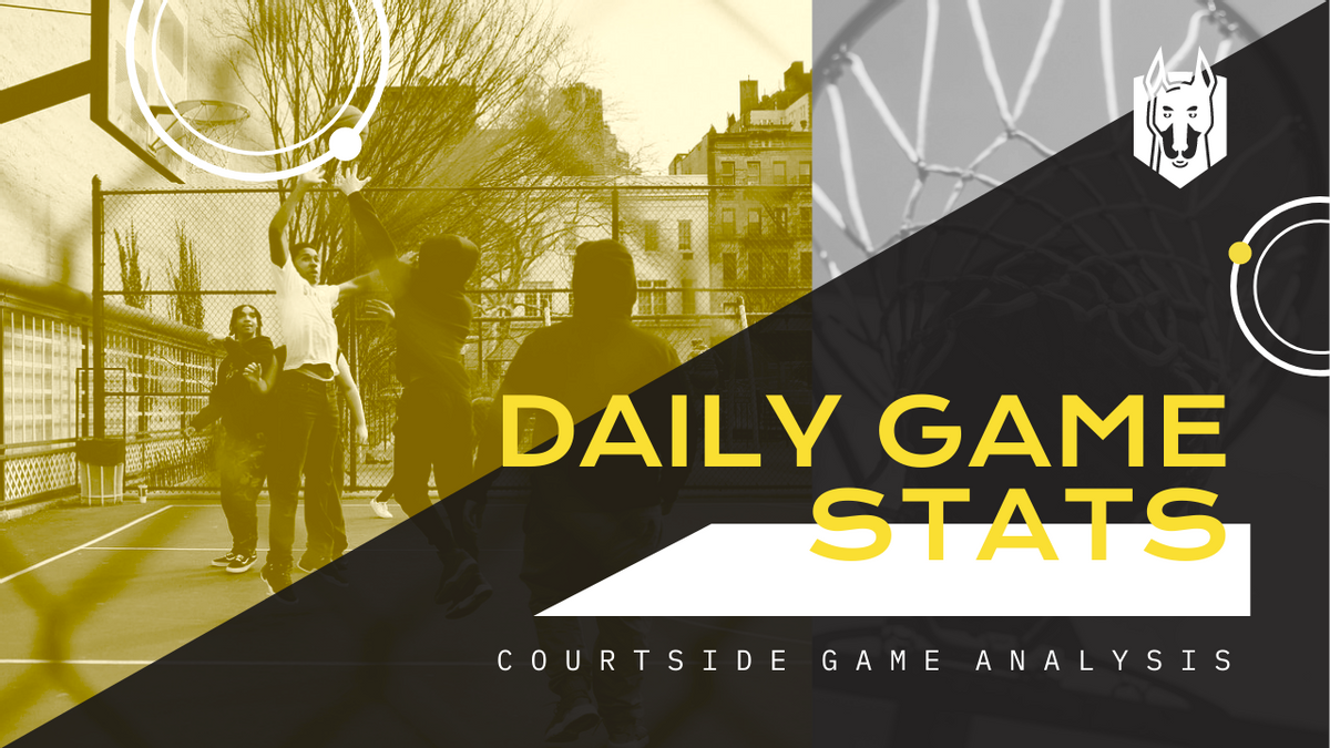 YouTube Thumbnail template: Basketball Daily Game Stats Sports YouTube Thumbnail (Created by InfoART's YouTube Thumbnail maker)