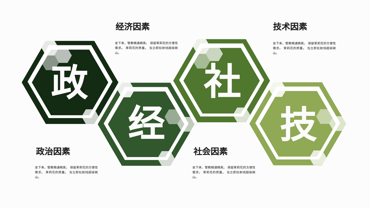 PEST 分析 template: 政经社技图表模板4 (Created by InfoART's PEST 分析 maker)