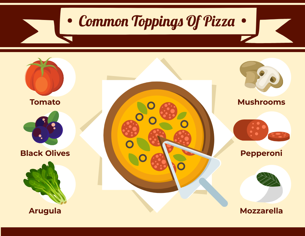 Infographic template: Common Toppings Of Pizza Infographic (Created by InfoART's Infographic maker)
