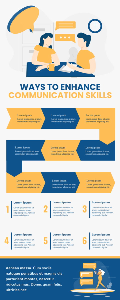 Infographic template: Communication Skills Infographic (Created by InfoART's Infographic maker)