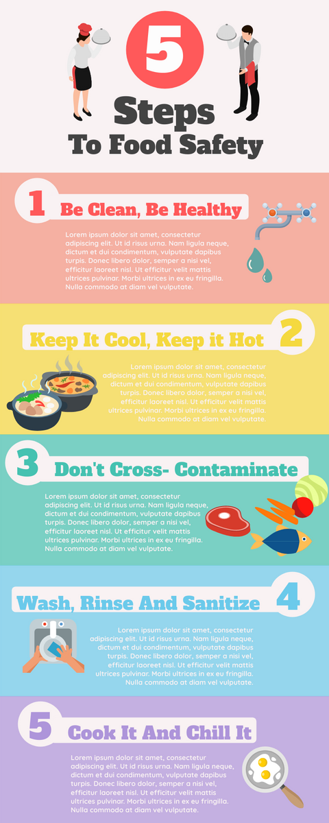 Infographic template: Food Safety Infographic (Created by InfoART's Infographic maker)