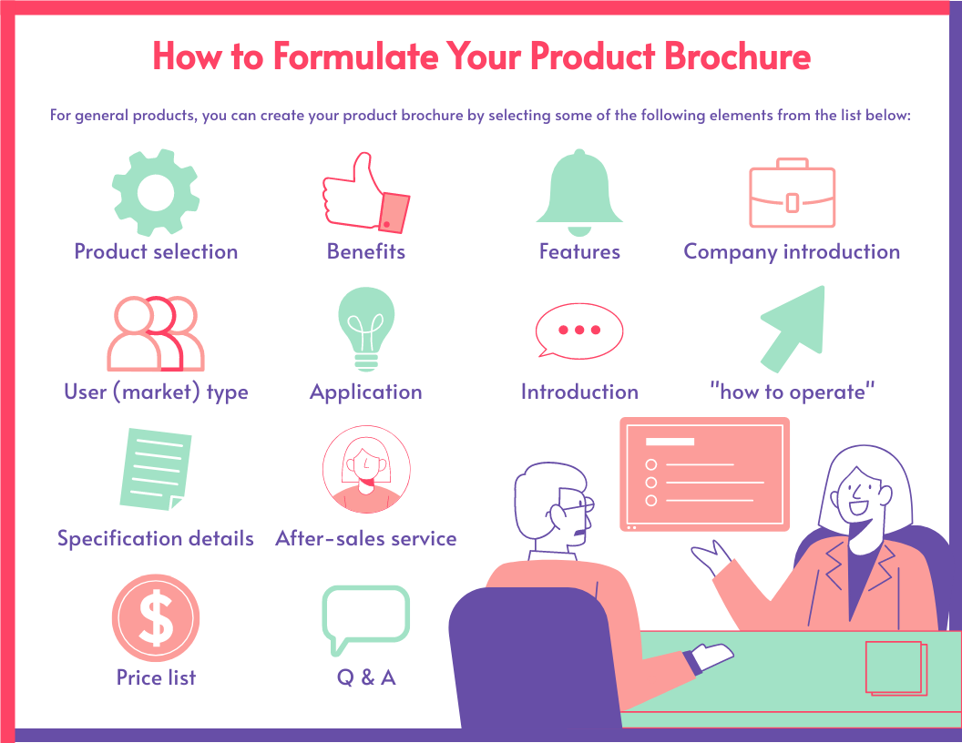 Infographic template: Infographic about How to Formulate Your Product Brochure (Created by InfoART's Infographic maker)