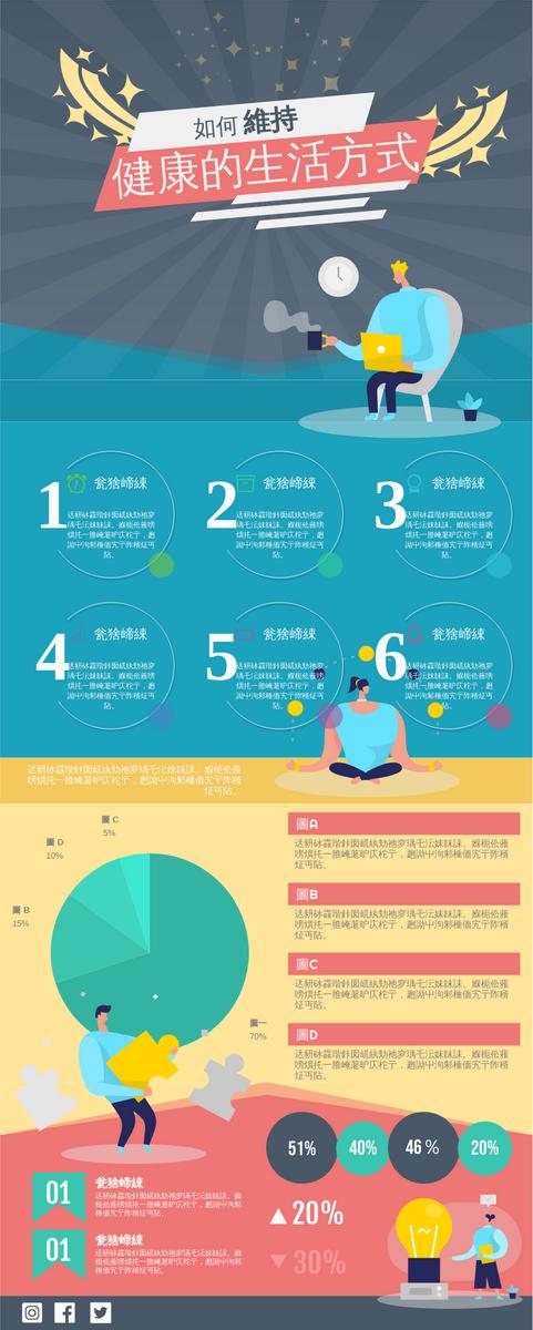 信息圖表 template: 如何保持健康的生活方式 (Created by InfoART's 信息圖表 maker)