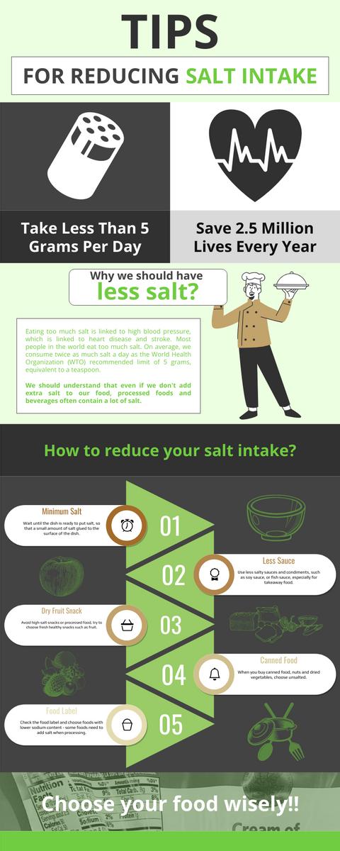 Infographic template: Tips For Reducing Salt Intake Infographic (Created by InfoART's Infographic maker)
