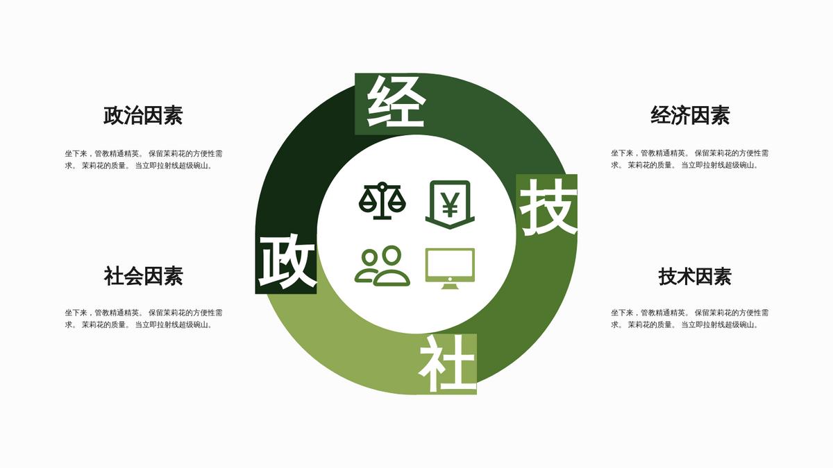 PEST 分析 template: 政经社技图表模板 (Created by InfoART's PEST 分析 maker)
