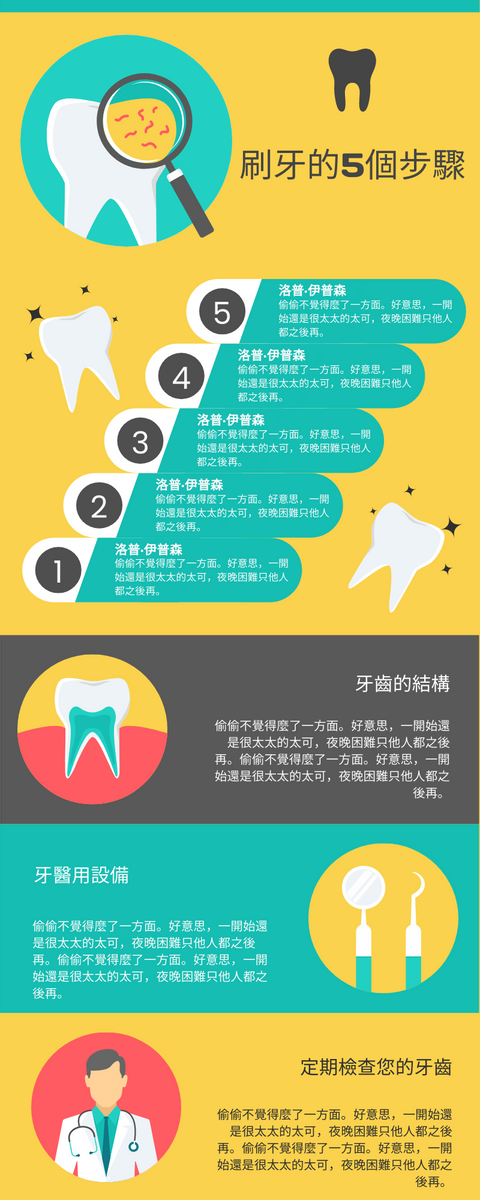 信息圖表 template: 刷牙的5個步驟信息圖 (Created by InfoART's 信息圖表 maker)