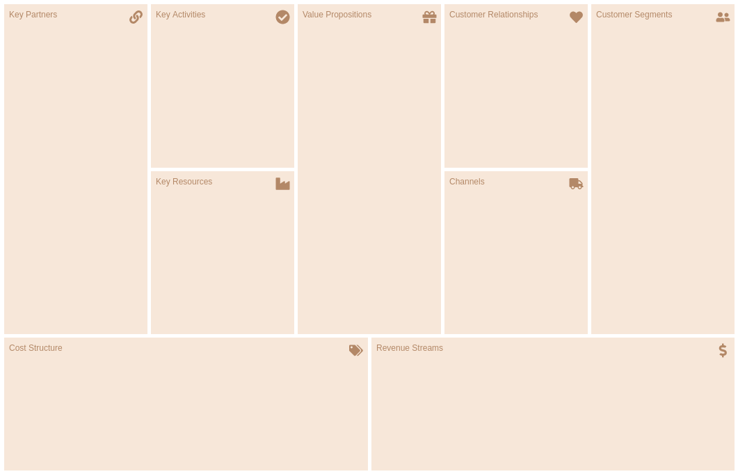 Business Model Canvas template: Latte (Created by Diagrams's Business Model Canvas maker)