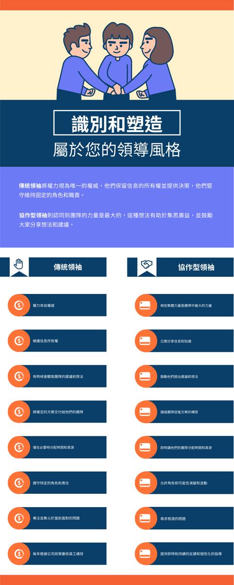 信息圖表 template: 識別並塑造您的領導風格信息圖表 (Created by InfoART's 信息圖表 maker)