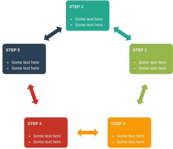 Cycle Block Diagram template: Multidirectional Cycle (Created by Diagrams's Cycle Block Diagram maker)